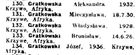 An extract from  the Red Cross List of Polish Evacuees in the USSR